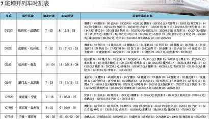7班增开列车时刻表